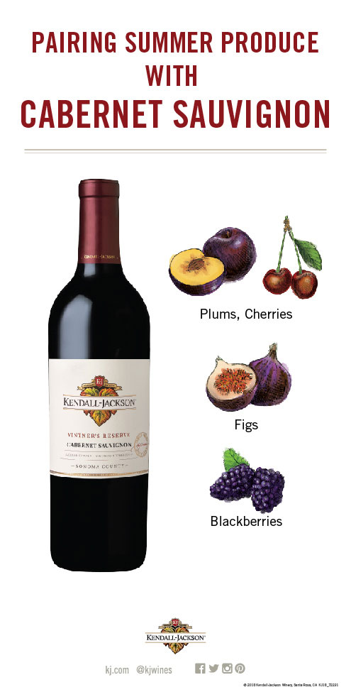 Pairing Summer Fruits and Vegetables with Cabernet Sauvignon Wine