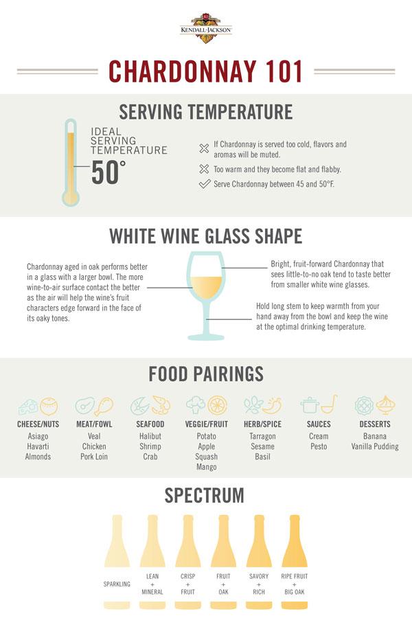 kendall-jackson-chardonnay-infographic