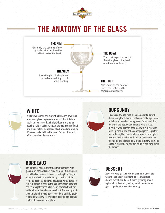 The differences between Red Wine glasses and White Wine glasses are important because wine glass shapes can change the smell and taste of your wines.