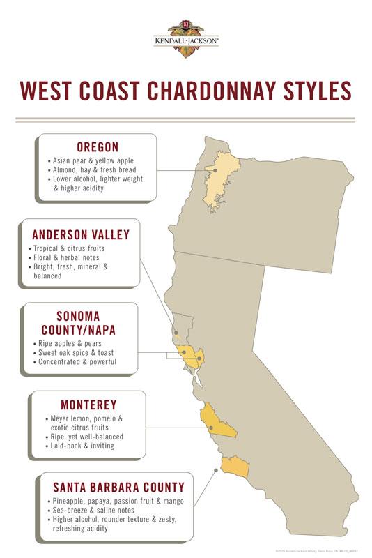kendall_jackson_west_coast_chardonnay_styles_infographic