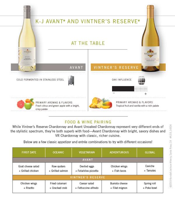 kj-avant-vintners-reserve-food-wine-pairings