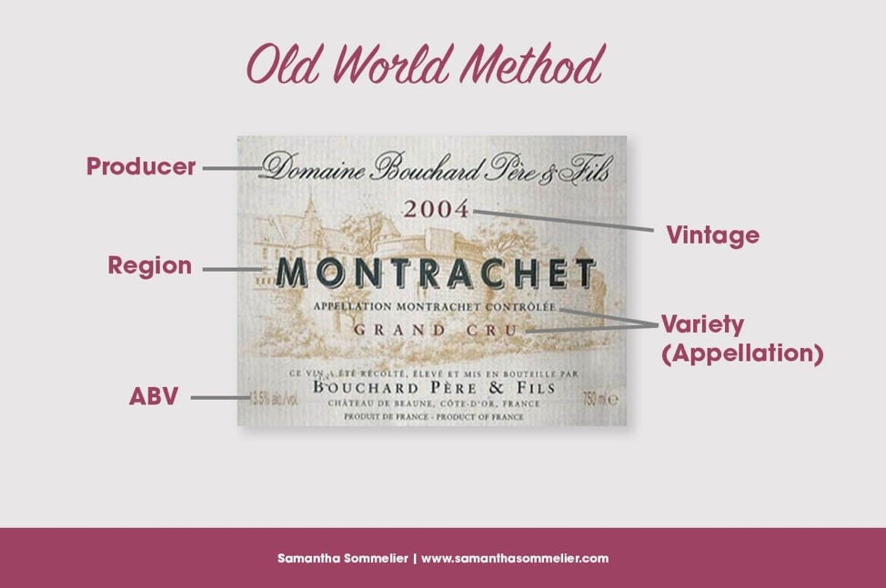 Old World Wine Label Infographic