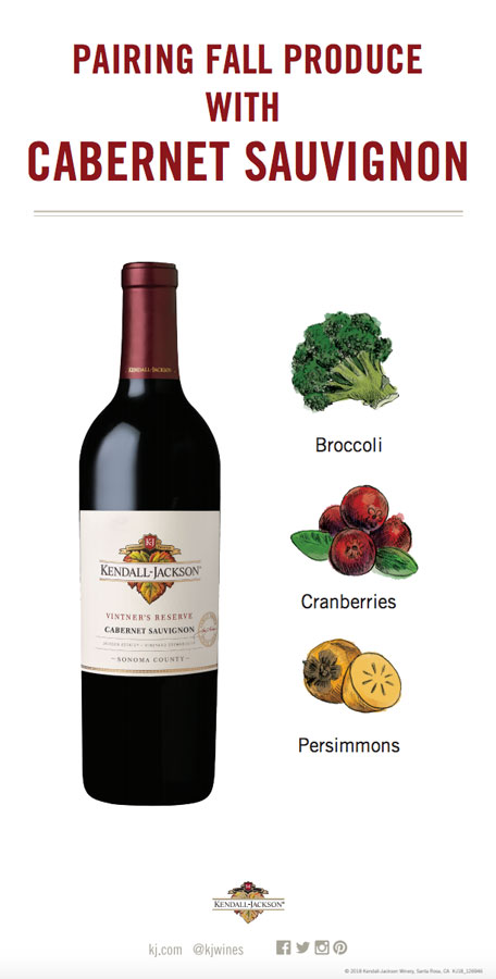 pairing-fall-fruits-vegetables-cabernet-sauvignon-wines
