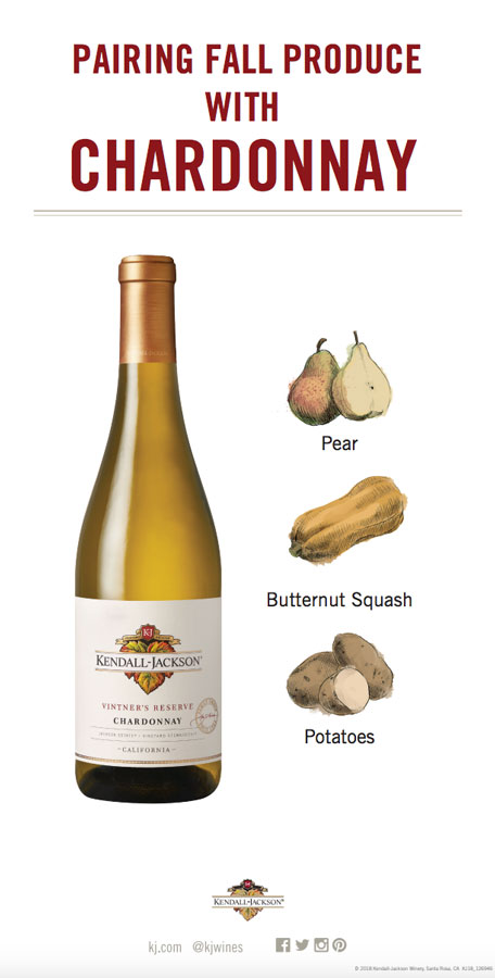pairing-fall-fruits-vegetables-chardonnay-wines