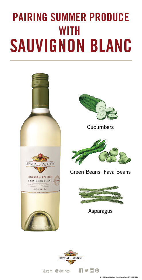 Pairing Summer Fruits and Vegetables with Sauvignon Blanc Wine