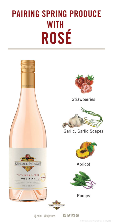Pairing Wines with Spring fruits and vegetables with rosé