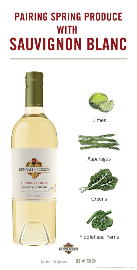 Pairing Wines with Spring fruits and vegetables with Sauvignon Blanc