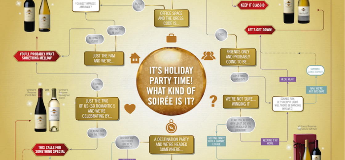 flowchart_holiday_2-01 hero