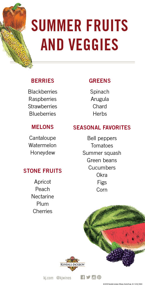 Seasonal Summer Fruits and Vegetables Infographic