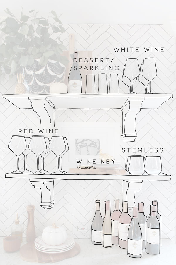 While bar carts are all the rage but not everyone has the space for one. That's why we're showing you how to create a wine bar in any space. Use this handy graphic as a guide.