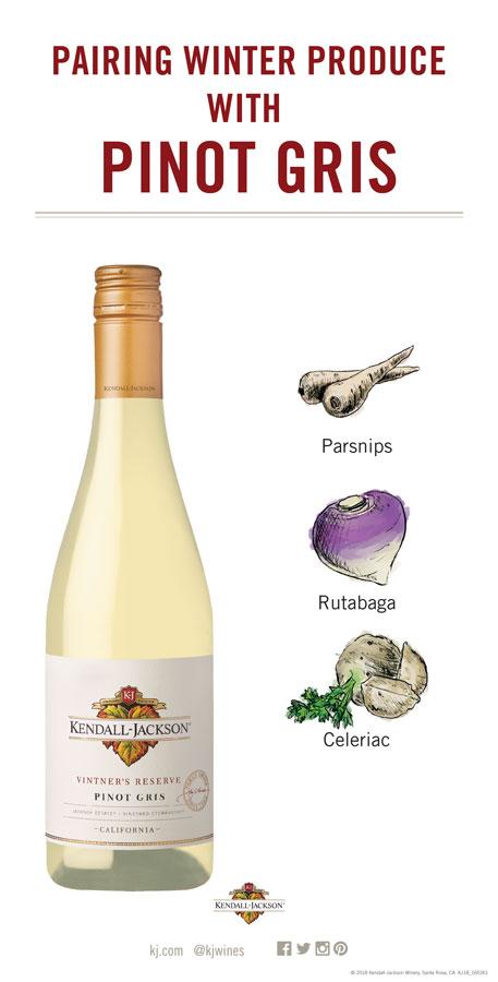 winter-wine-fruit-vegetable-pairings_pinot-gris
