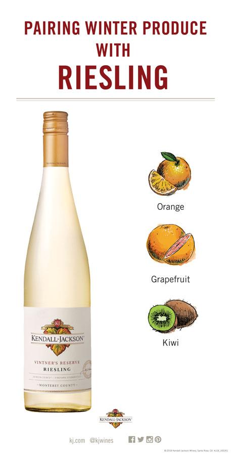 winter-wine-fruit-vegetable-pairings_riesling-bottle